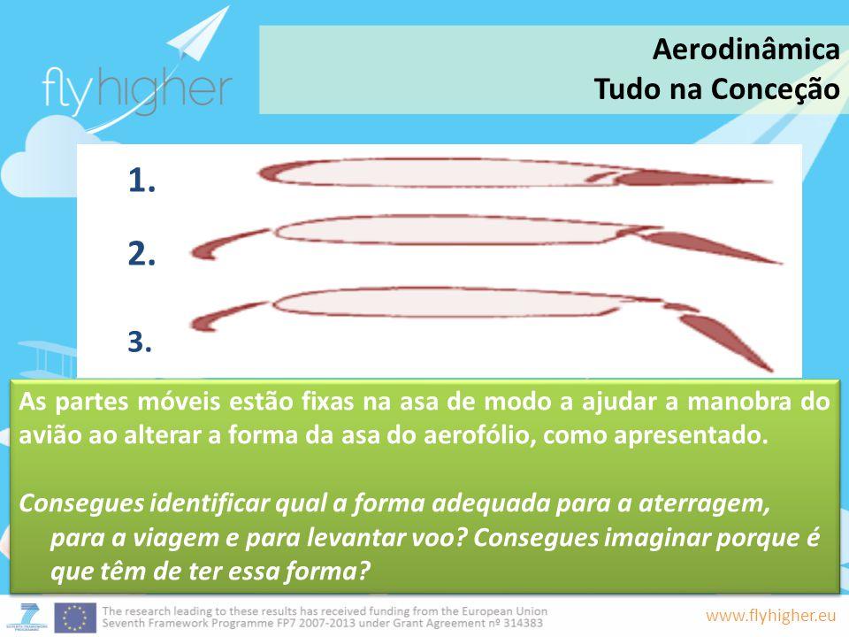 www.flyhigher.eu 1. 2. 3. As partes móveis estão fixas na asa de modo a ajudar a manobra do avião ao alterar a forma da asa do aerofólio, como apresen