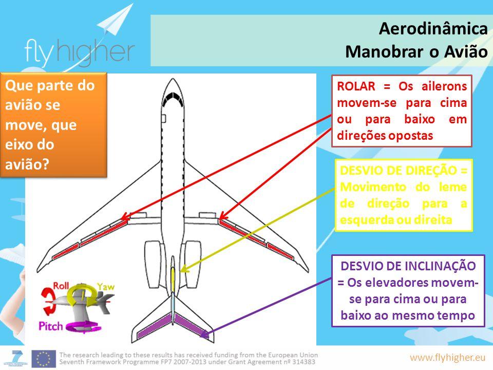 www.flyhigher.eu ROLAR = Os ailerons movem-se para cima ou para baixo em direções opostas DESVIO DE DIREÇÃO = Movimento do leme de direção para a esqu