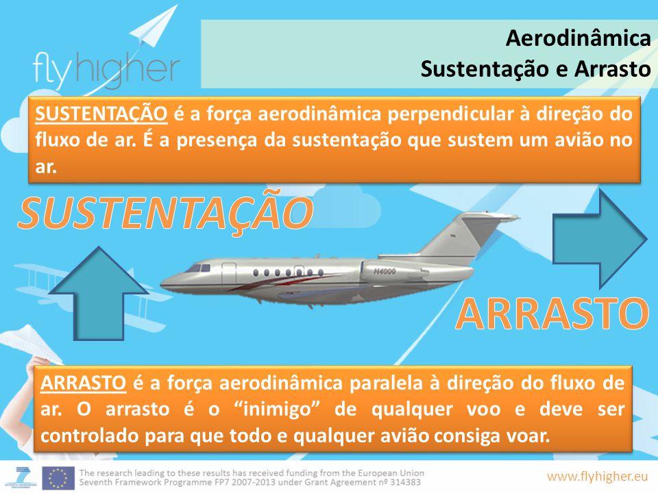 www.flyhigher.eu SUSTENTAÇÃO é a força aerodinâmica perpendicular à direção do fluxo de ar. É a presença da sustentação que sustem um avião no ar. ARR