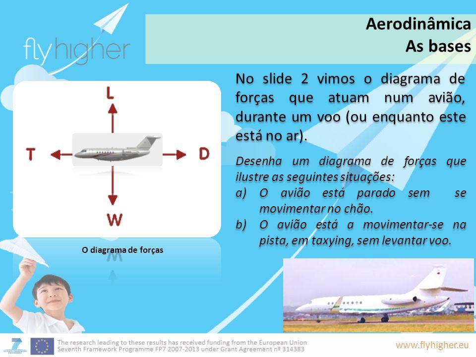 www.flyhigher.eu No slide 2 vimos o diagrama de forças que atuam num avião, durante um voo (ou enquanto este está no ar). Desenha um diagrama de força