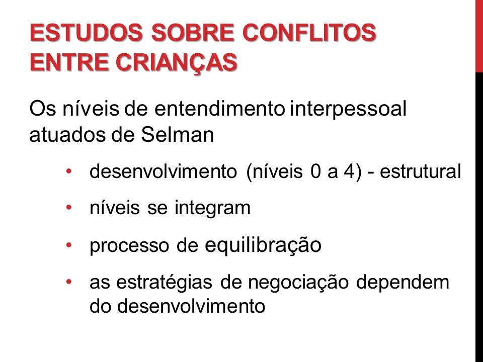 ESTUDOSSOBRECONFLITOS ENTRE CRIANÇAS ESTUDOS SOBRE CONFLITOS ENTRE CRIANÇAS Os níveis de entendimento interpessoal atuados de Selman desenvolvimento (
