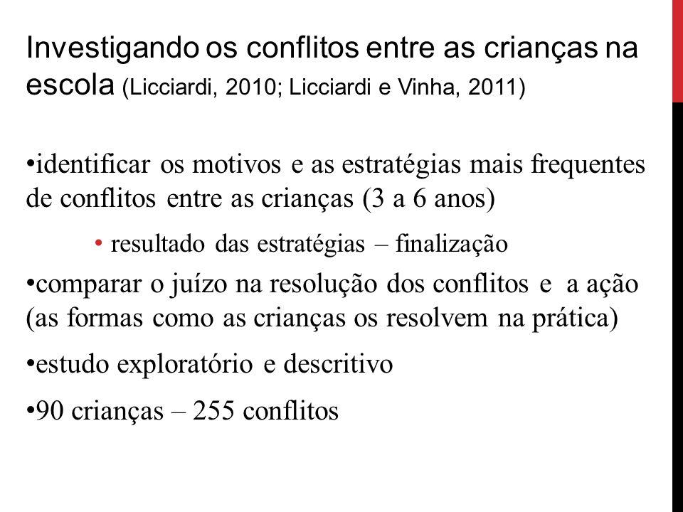Investigando os conflitos entre as crianças na escola (Licciardi, 2010; Licciardi e Vinha, 2011) identificar os motivos e as estratégias mais frequent