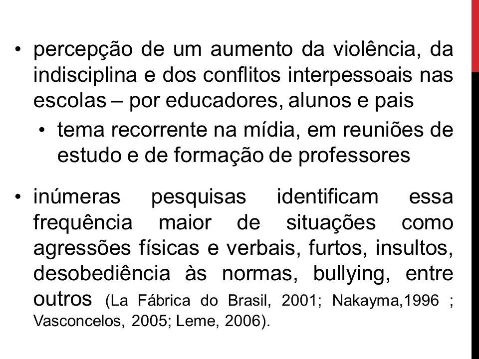 percepção de um aumento da violência, da indisciplina e dos conflitos interpessoais nas escolas – por educadores, alunos e pais tema recorrente na míd