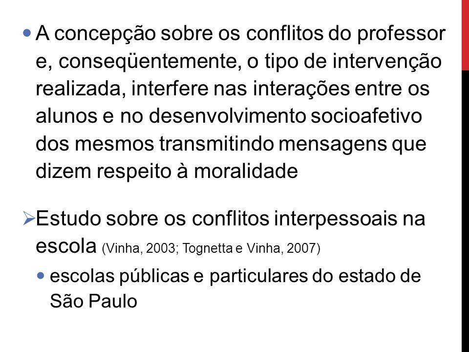 A concepção sobre os conflitos do professor e, conseqüentemente, o tipo de intervenção realizada, interfere nas interações entre os alunos e no desenv