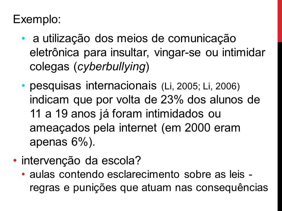 Exemplo: a utilização dos meios de comunicação eletrônica para insultar, vingar-se ou intimidar colegas (cyberbullying) pesquisas internacionais (Li,