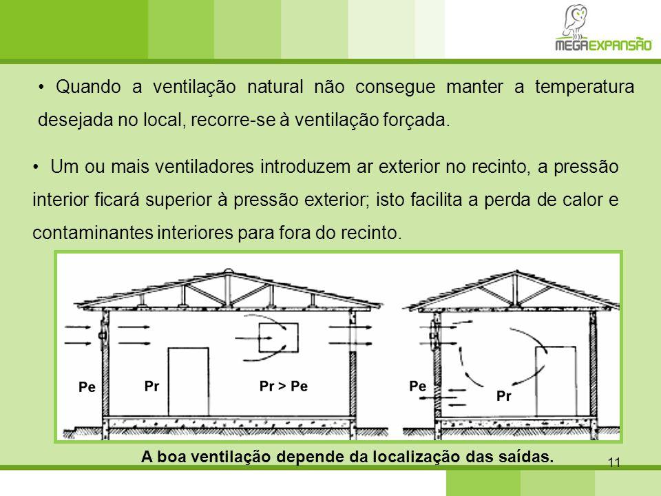 11 Quando a ventilação natural não consegue manter a temperatura desejada no local, recorre-se à ventilação forçada. Um ou mais ventiladores introduze