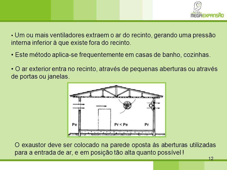 12 Um ou mais ventiladores extraem o ar do recinto, gerando uma pressão interna inferior à que existe fora do recinto. O ar exterior entra no recinto,