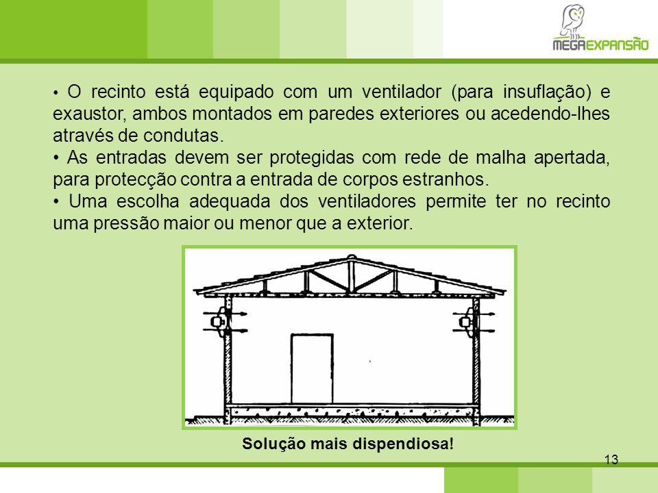 13 O recinto está equipado com um ventilador (para insuflação) e exaustor, ambos montados em paredes exteriores ou acedendo-lhes através de condutas.