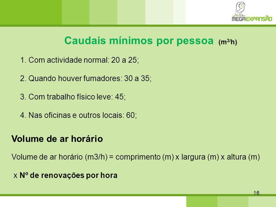 16 Caudais mínimos por pessoa 1. Com actividade normal: 20 a 25; 2. Quando houver fumadores: 30 a 35; 3. Com trabalho físico leve: 45; 4. Nas oficinas