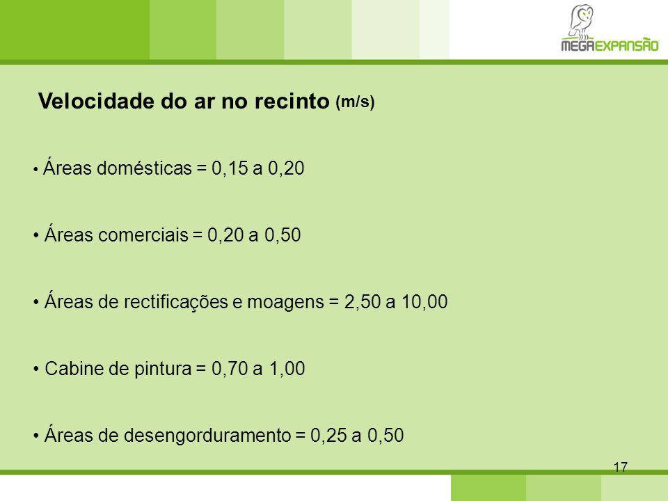 17 Velocidade do ar no recinto Áreas domésticas = 0,15 a 0,20 Áreas comerciais = 0,20 a 0,50 Áreas de rectificações e moagens = 2,50 a 10,00 Cabine de