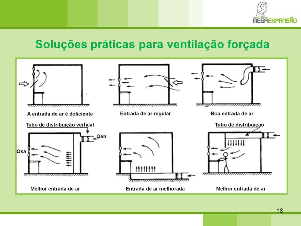 18 Soluções práticas para ventilação forçada