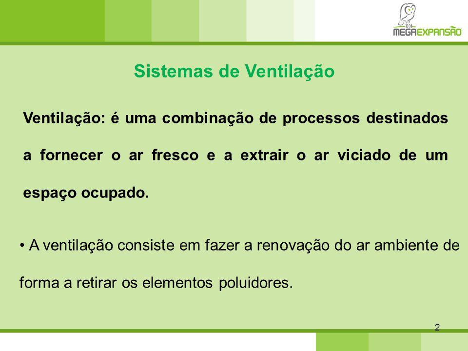Ventilação: é uma combinação de processos destinados a fornecer o ar fresco e a extrair o ar viciado de um espaço ocupado. Sistemas de Ventilação A ve