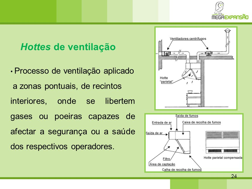 24 Hottes de ventilação Processo de ventilação aplicado a zonas pontuais, de recintos interiores, onde se libertem gases ou poeiras capazes de afectar