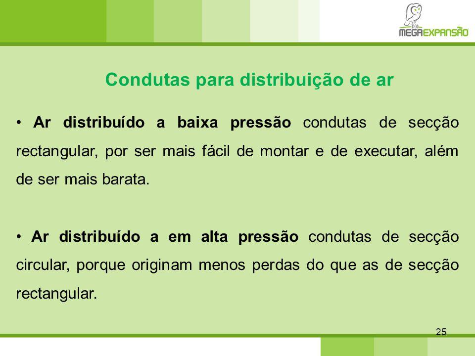 25 Condutas para distribuição de ar Ar distribuído a baixa pressão condutas de secção rectangular, por ser mais fácil de montar e de executar, além de