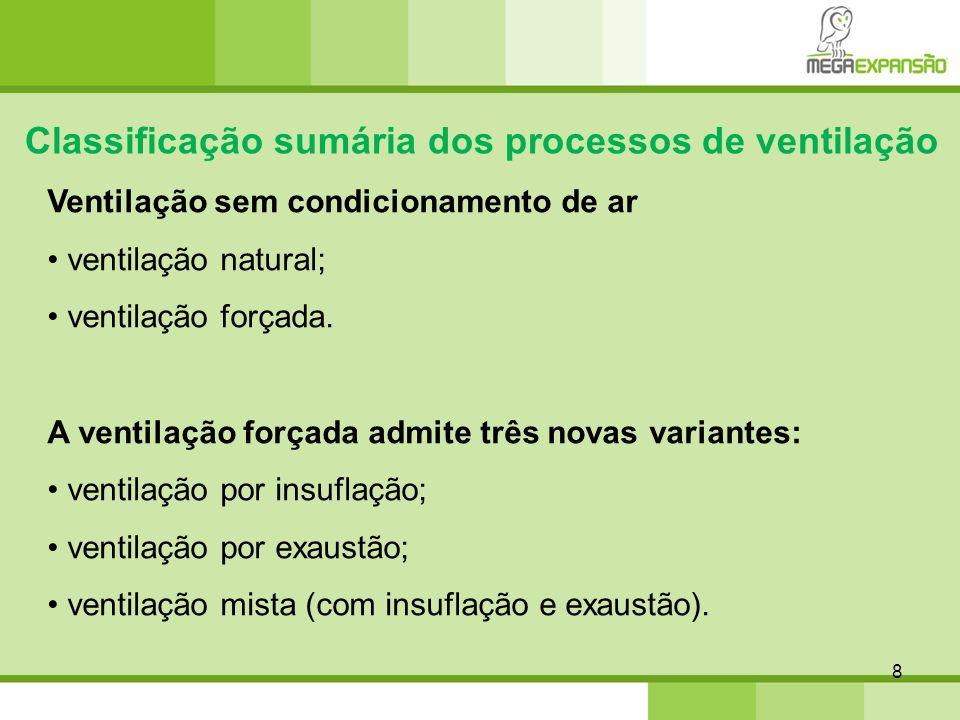 8 Classificação sumária dos processos de ventilação Ventilação sem condicionamento de ar ventilação natural; ventilação forçada. A ventilação forçada