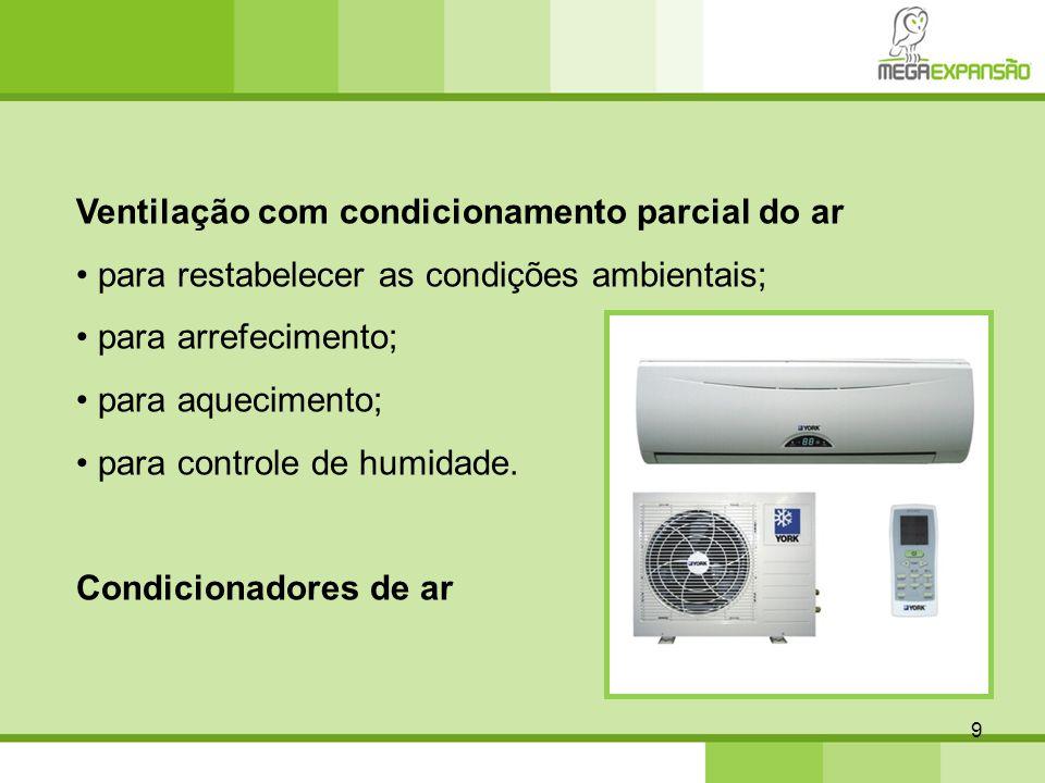 9 Ventilação com condicionamento parcial do ar para restabelecer as condições ambientais; para arrefecimento; para aquecimento; para controle de humid