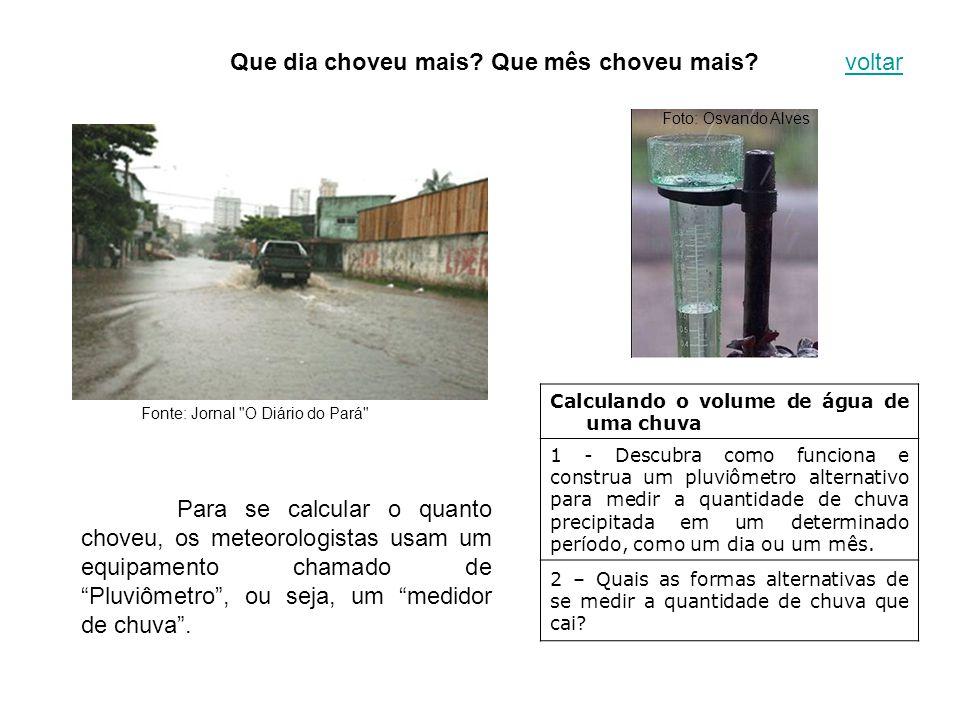 Que dia choveu mais? Que mês choveu mais? Calculando o volume de água de uma chuva 1 - Descubra como funciona e construa um pluviômetro alternativo pa