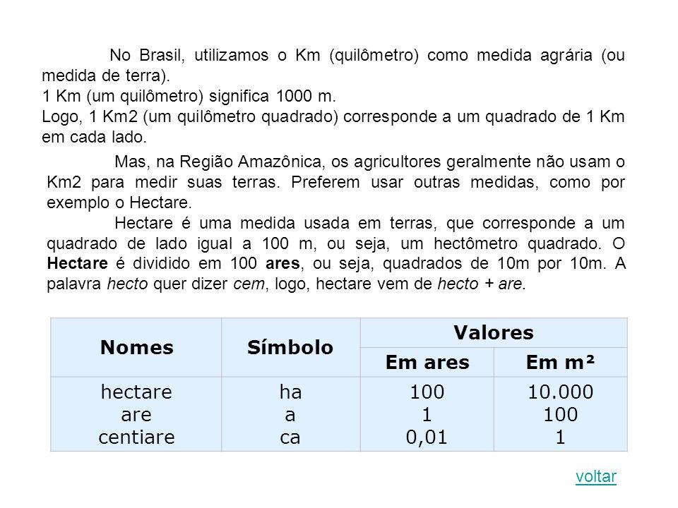 No Brasil, utilizamos o Km (quilômetro) como medida agrária (ou medida de terra). 1 Km (um quilômetro) significa 1000 m. Logo, 1 Km2 (um quilômetro qu