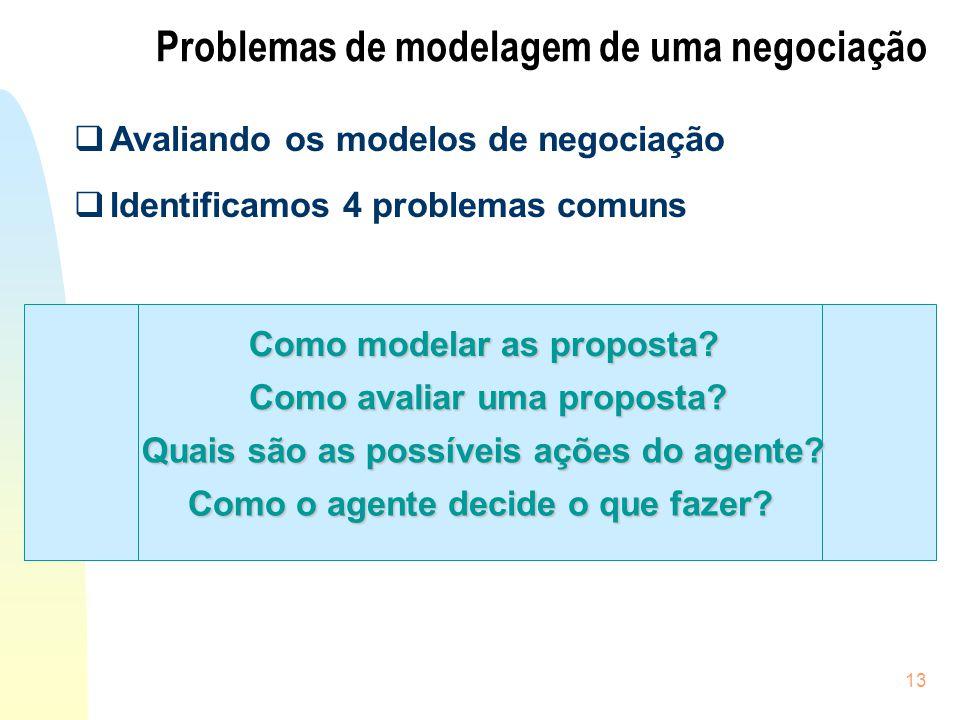 13 Problemas de modelagem de uma negociação Avaliando os modelos de negociação Identificamos 4 problemas comuns Como modelar as proposta? Como avaliar