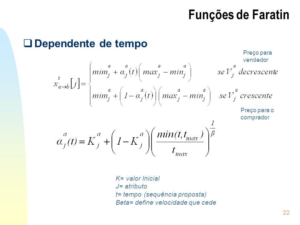 22 Funções de Faratin Dependente de tempo K= valor Inicial J= atributo t= tempo (sequência proposta) Beta= define velocidade que cede Preço para vende