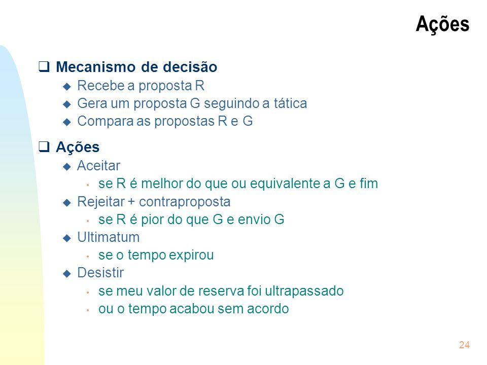 24 Ações Mecanismo de decisão u Recebe a proposta R u Gera um proposta G seguindo a tática u Compara as propostas R e G Ações u Aceitar se R é melhor
