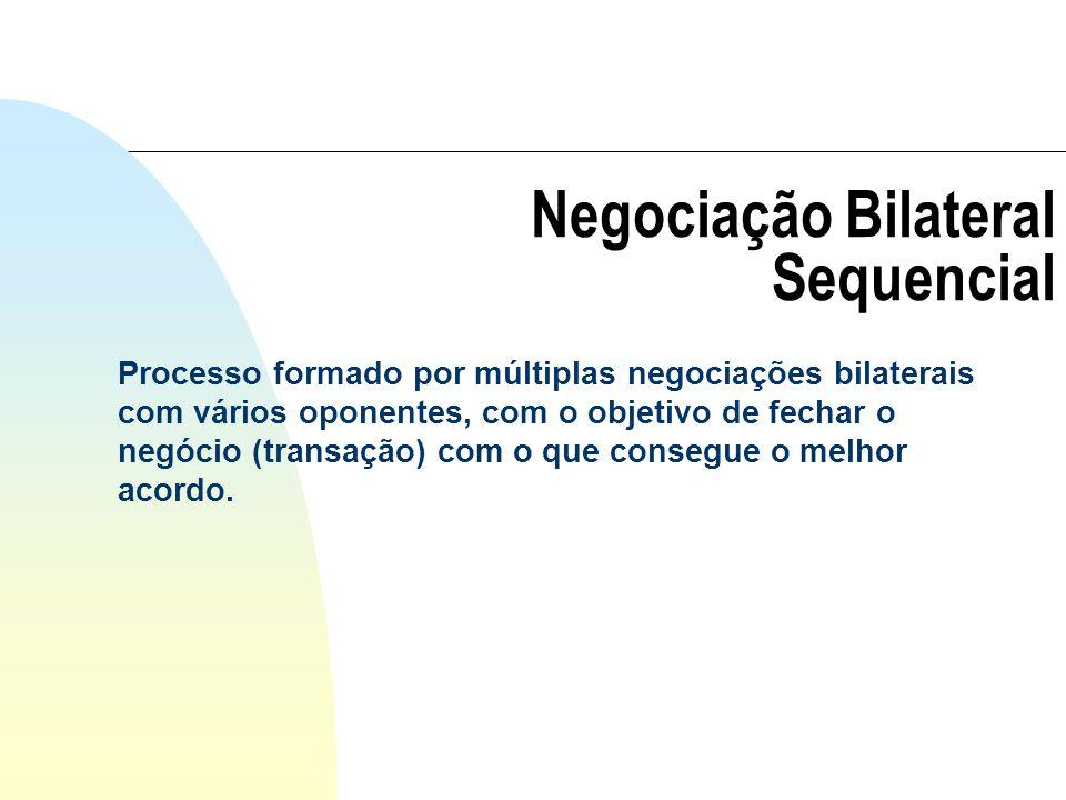 Negociação Bilateral Sequencial Processo formado por múltiplas negociações bilaterais com vários oponentes, com o objetivo de fechar o negócio (transa