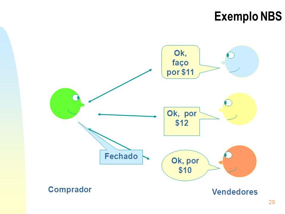 29 Exemplo NBS Ok, por $12 Vendedores Ok, faço por $11 Ok, por $10 Comprador Fechado