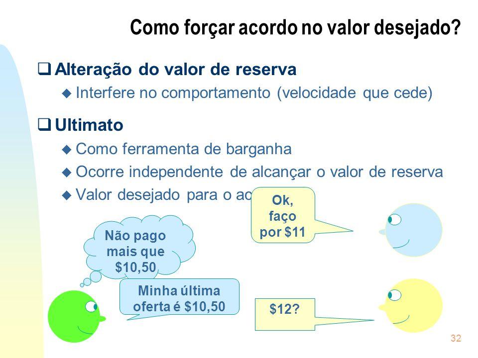 32 Como forçar acordo no valor desejado? Alteração do valor de reserva u Interfere no comportamento (velocidade que cede) Ultimato u Como ferramenta d