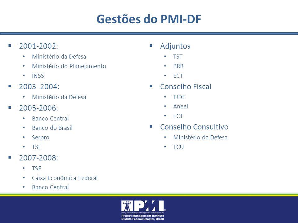 Gestões do PMI-DF 2001-2002: Ministério da Defesa Ministério do Planejamento INSS 2003 -2004: Ministério da Defesa 2005-2006: Banco Central Banco do B