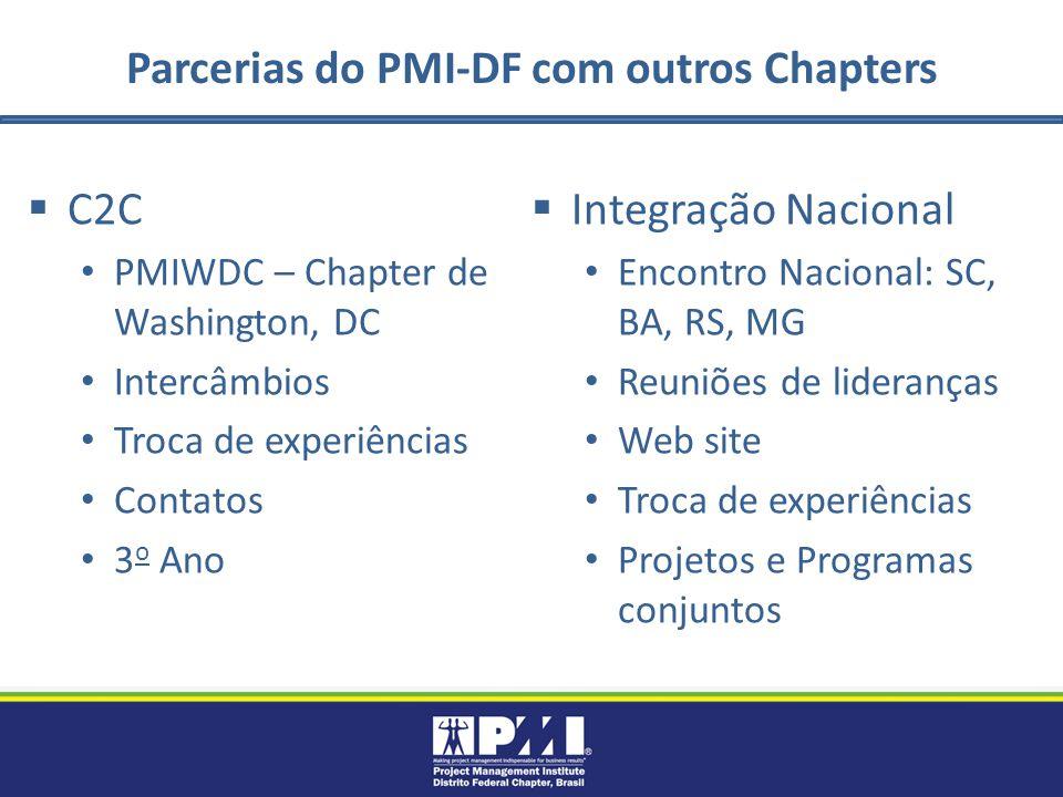 Parcerias do PMI-DF com outros Chapters C2C PMIWDC – Chapter de Washington, DC Intercâmbios Troca de experiências Contatos 3 o Ano Integração Nacional