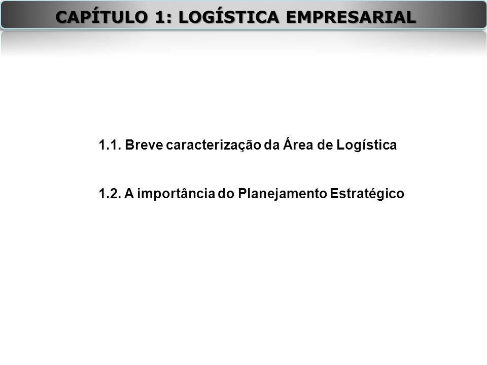 CAPÍTULO 1: LOGÍSTICA EMPRESARIAL 1.1.Breve caracterização da Área de Logística 1.2.