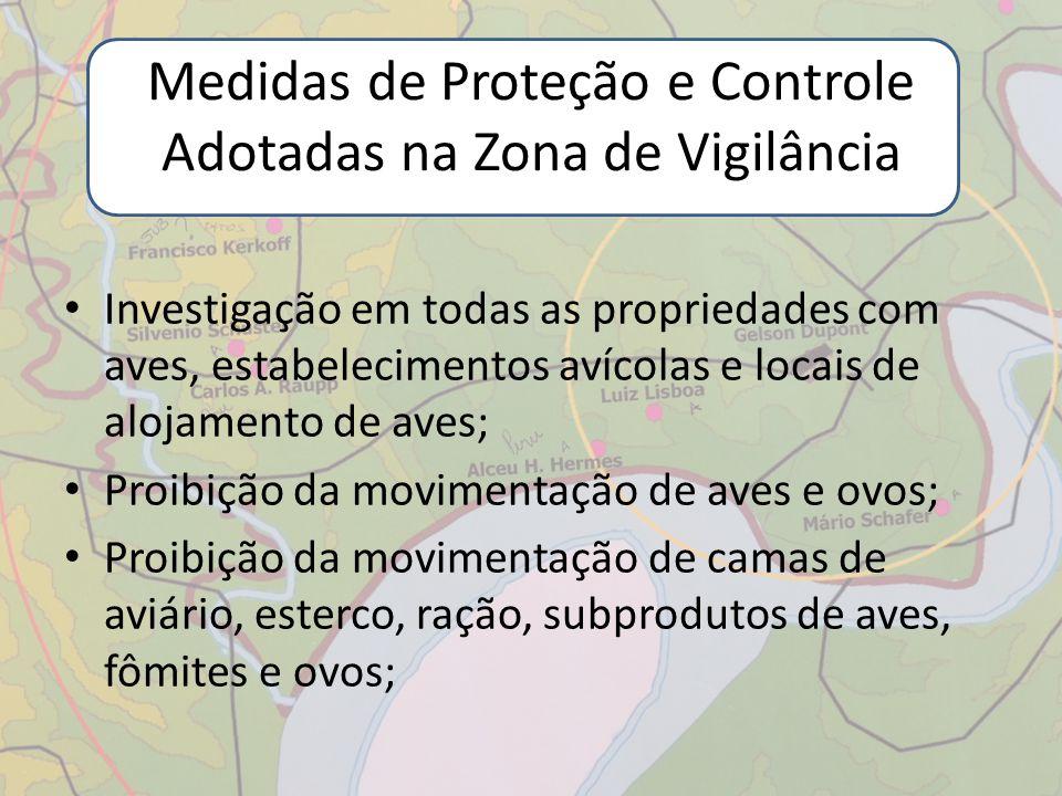 Medidas de Proteção e Controle Adotadas na Zona de Vigilância Investigação em todas as propriedades com aves, estabelecimentos avícolas e locais de al