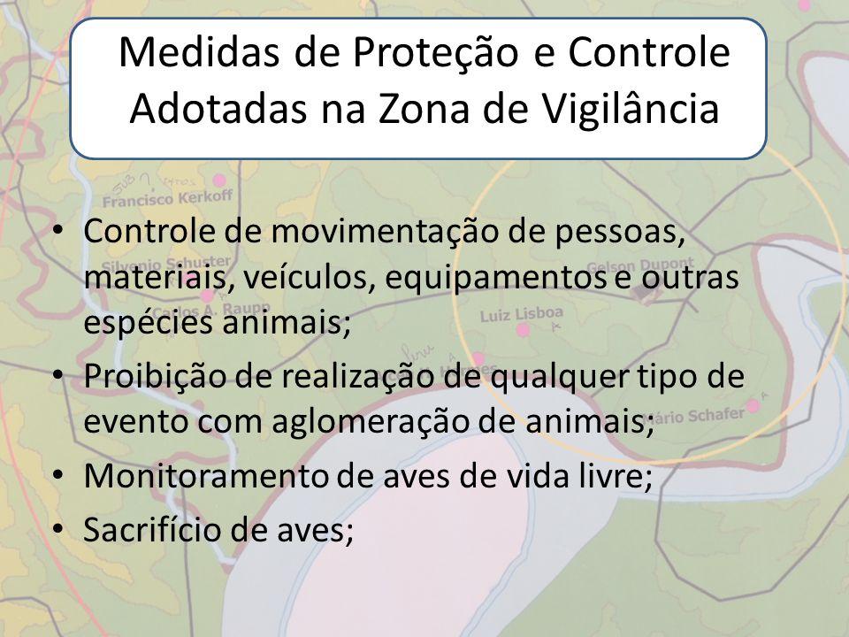 Medidas de Proteção e Controle Adotadas na Zona de Vigilância Controle de movimentação de pessoas, materiais, veículos, equipamentos e outras espécies