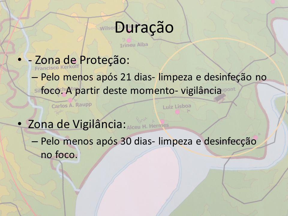 Duração - Zona de Proteção: – Pelo menos após 21 dias- limpeza e desinfeção no foco. A partir deste momento- vigilância Zona de Vigilância: – Pelo men