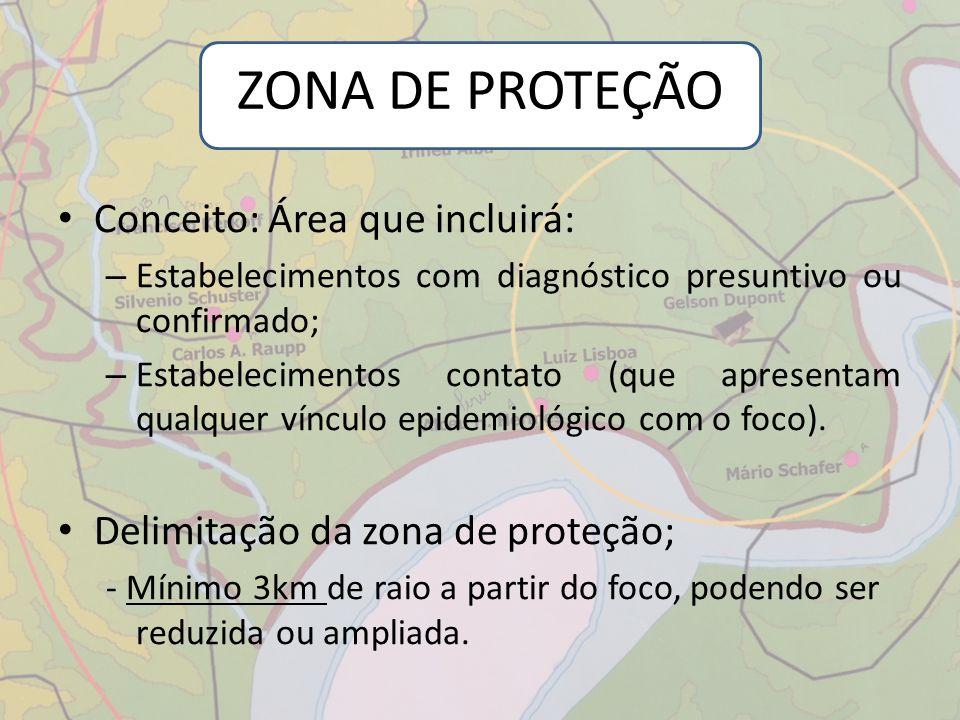 ZONA DE PROTEÇÃO Conceito: Área que incluirá: – Estabelecimentos com diagnóstico presuntivo ou confirmado; – Estabelecimentos contato (que apresentam