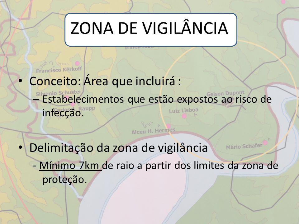 ZONA DE VIGILÂNCIA Conceito: Área que incluirá : – Estabelecimentos que estão expostos ao risco de infecção. Delimitação da zona de vigilância - Mínim