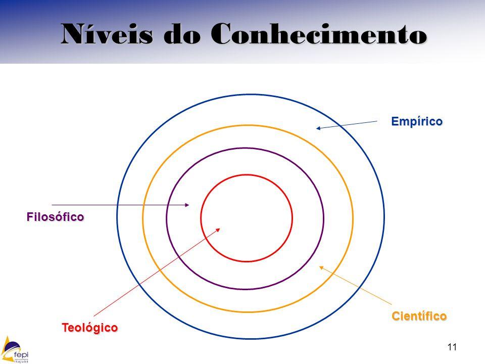 11 Níveis do Conhecimento Teológico Filosófico Científico Empírico