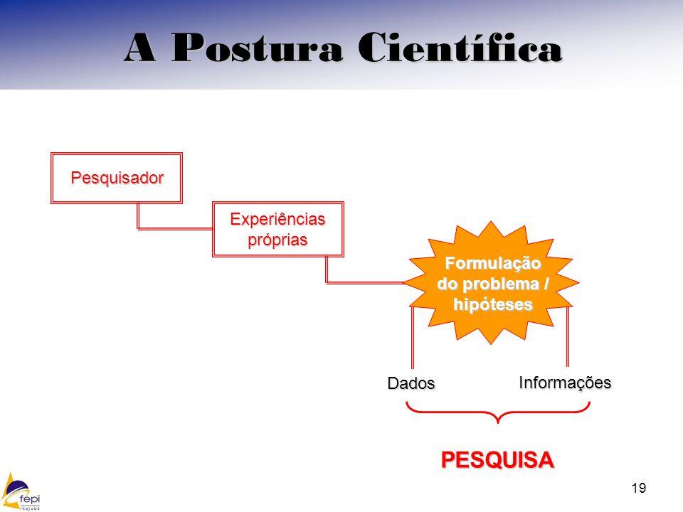 19 A Postura Científica Pesquisador Experiências próprias Formulação do problema / hipóteses Dados Informações PESQUISA