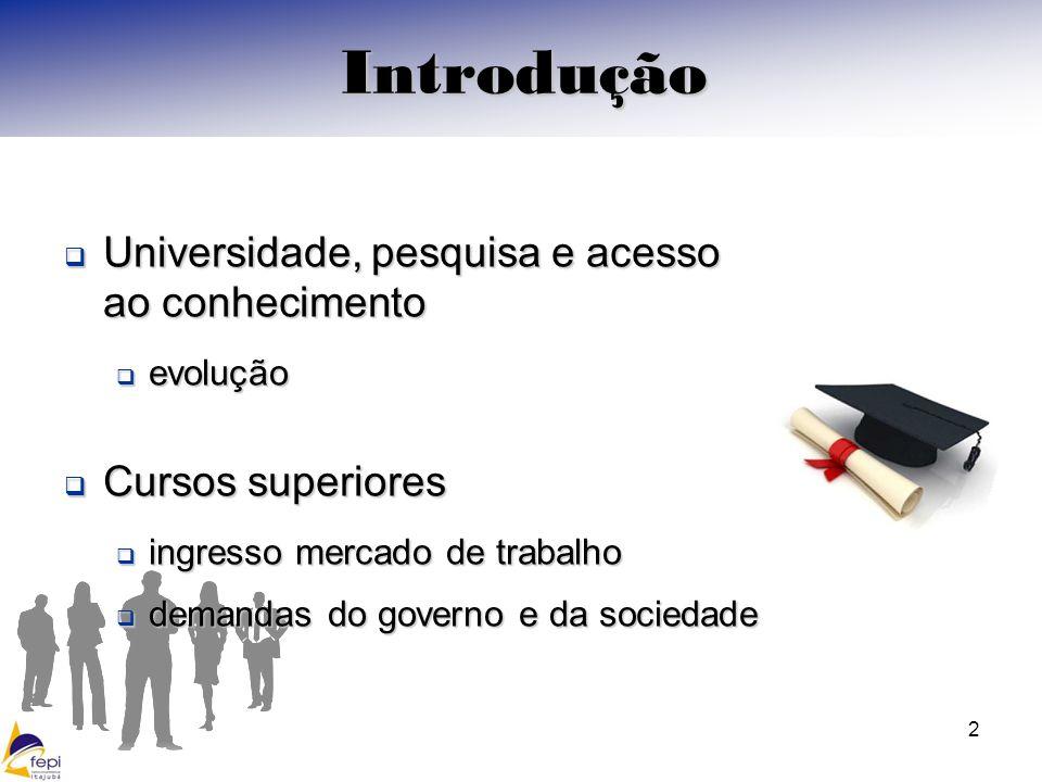2 Introdução Universidade, pesquisa e acesso ao conhecimento Universidade, pesquisa e acesso ao conhecimento evolução evolução Cursos superiores Curso
