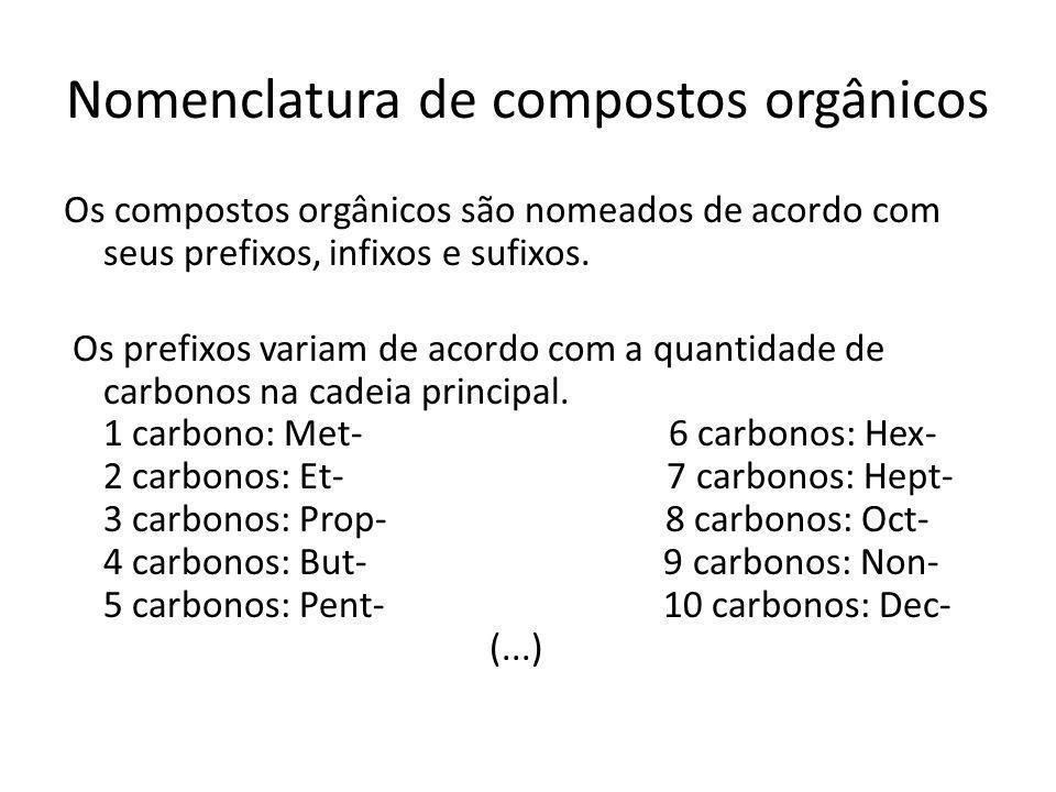 Nomenclatura de compostos orgânicos Os compostos orgânicos são nomeados de acordo com seus prefixos, infixos e sufixos. Os prefixos variam de acordo c