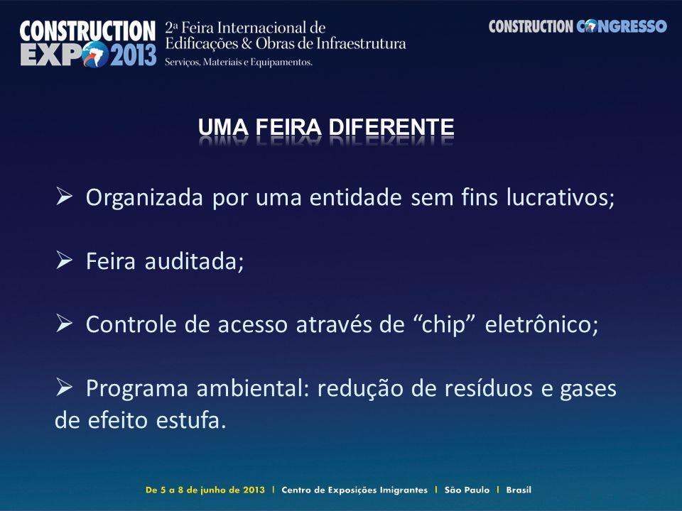 Organizada por uma entidade sem fins lucrativos; Feira auditada; Controle de acesso através de chip eletrônico; Programa ambiental: redução de resíduos e gases de efeito estufa.
