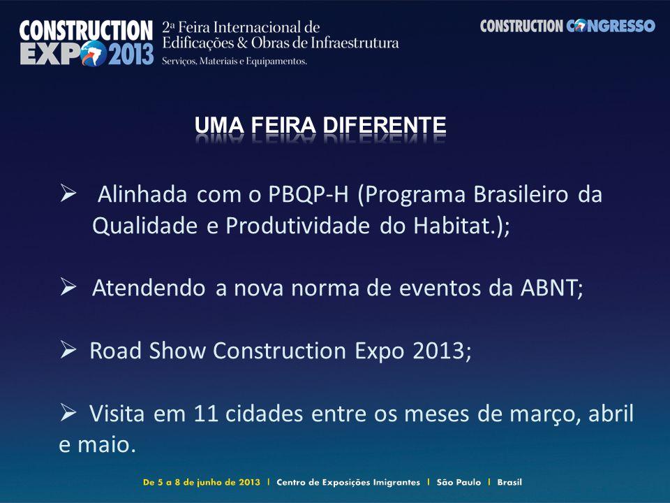 Alinhada com o PBQP-H (Programa Brasileiro da Qualidade e Produtividade do Habitat.); Atendendo a nova norma de eventos da ABNT; Road Show Construction Expo 2013; Visita em 11 cidades entre os meses de março, abril e maio.