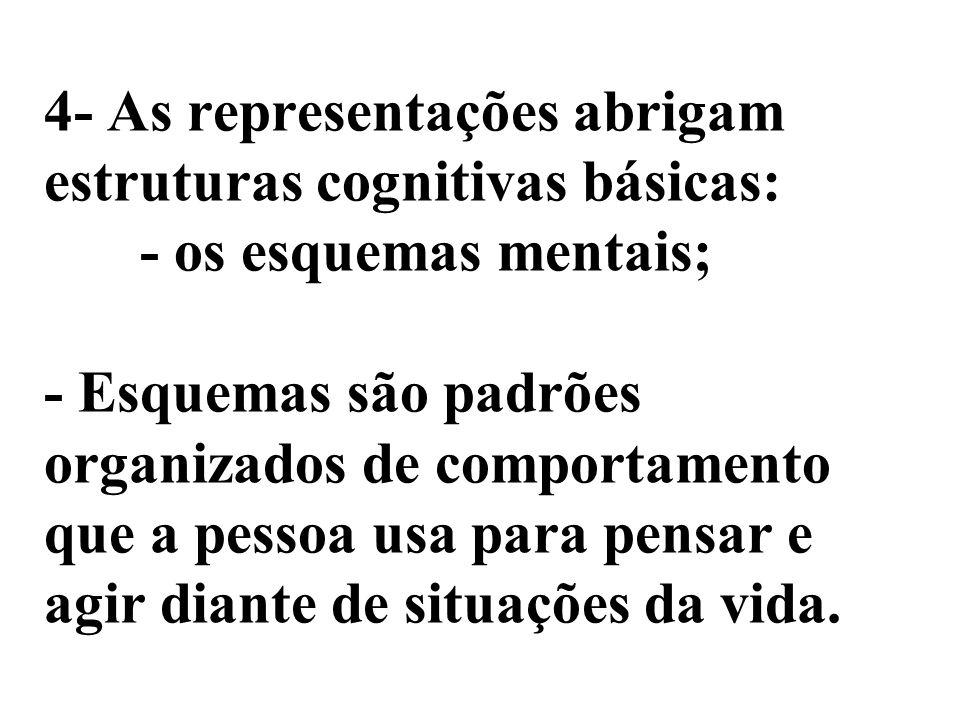 4- As representações abrigam estruturas cognitivas básicas: - os esquemas mentais; - Esquemas são padrões organizados de comportamento que a pessoa us