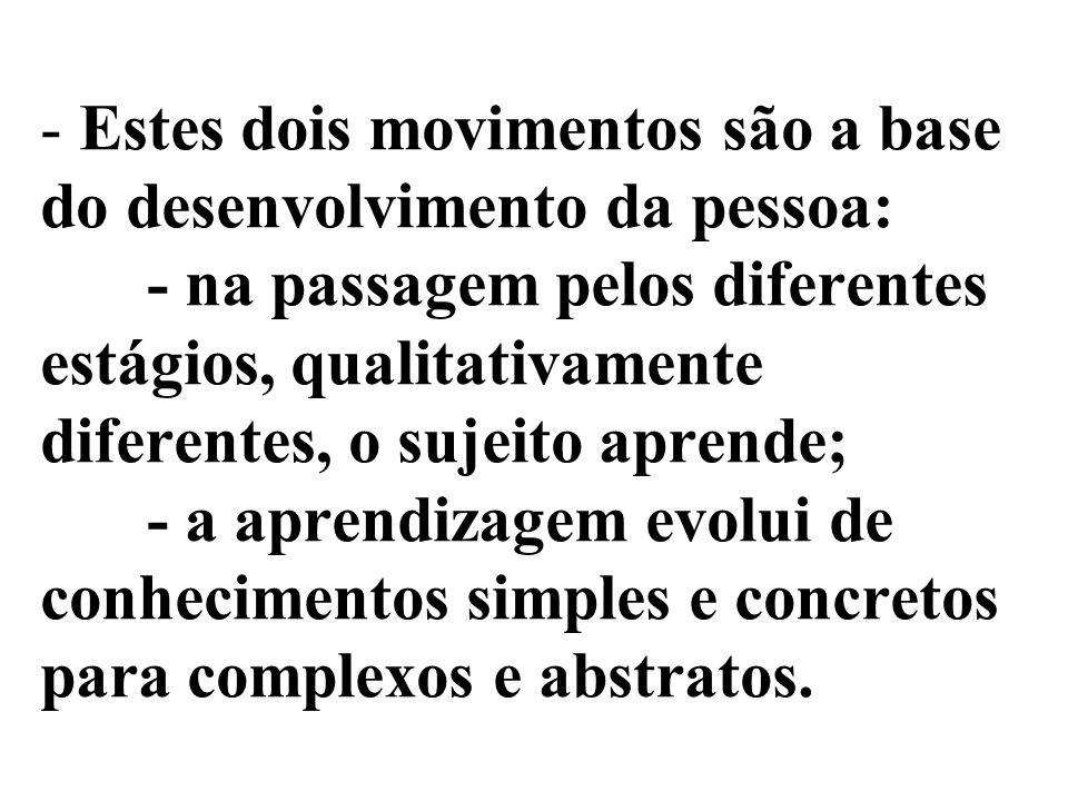 - Estes dois movimentos são a base do desenvolvimento da pessoa: - na passagem pelos diferentes estágios, qualitativamente diferentes, o sujeito apren