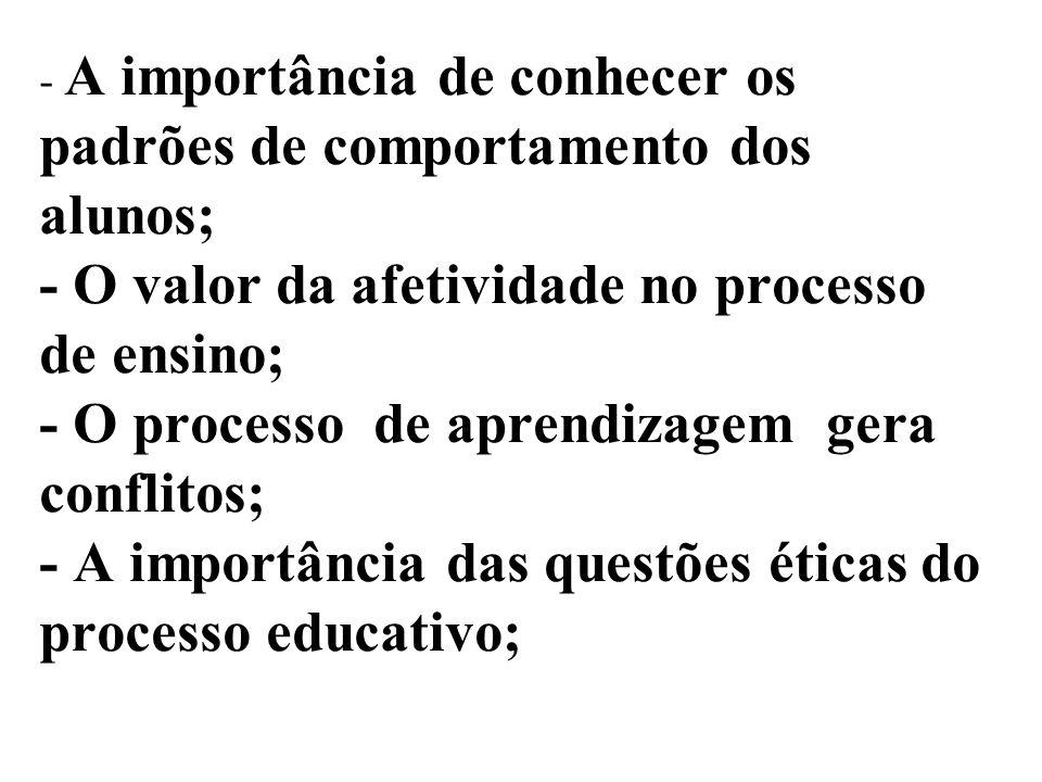 - A importância de conhecer os padrões de comportamento dos alunos; - O valor da afetividade no processo de ensino; - O processo de aprendizagem gera