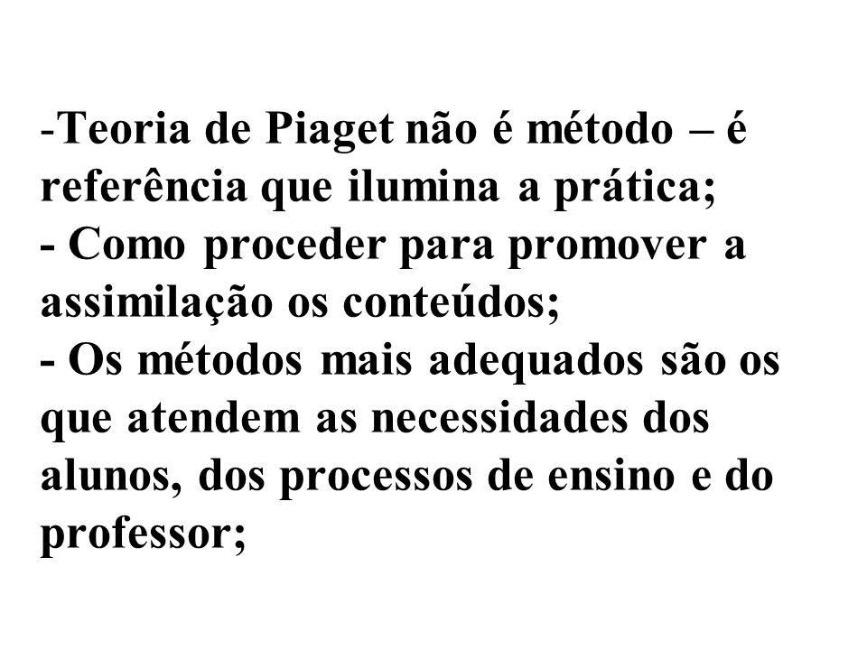 -Teoria de Piaget não é método – é referência que ilumina a prática; - Como proceder para promover a assimilação os conteúdos; - Os métodos mais adequ