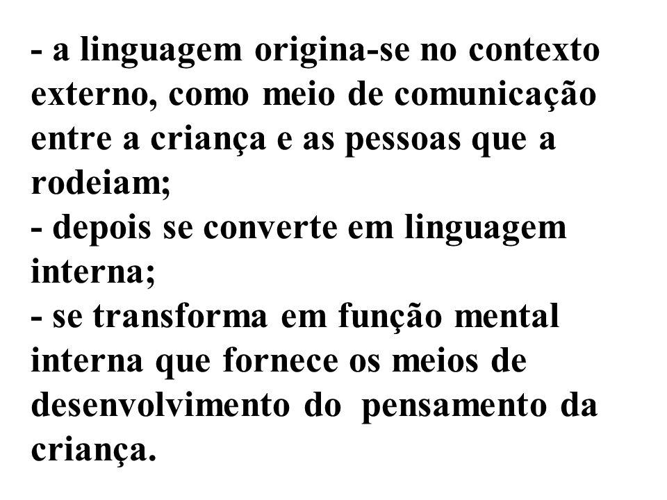 - a linguagem origina-se no contexto externo, como meio de comunicação entre a criança e as pessoas que a rodeiam; - depois se converte em linguagem i