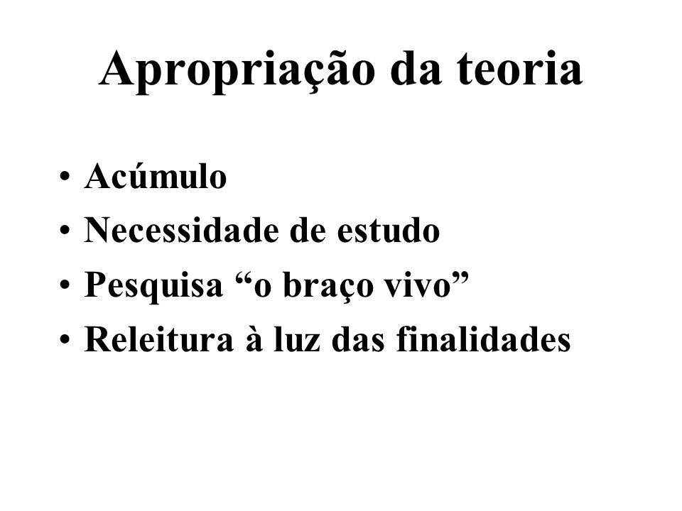 PRINCIPAIS TEORIAS PSICOLÓGICAS DA APRENDIZAGEM