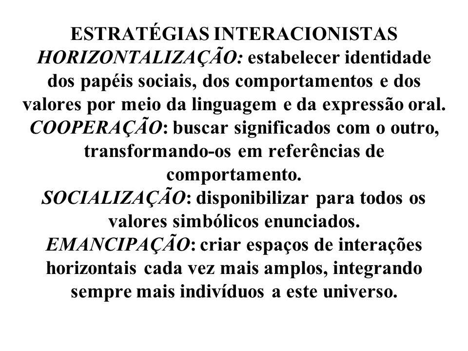 ESTRATÉGIAS INTERACIONISTAS HORIZONTALIZAÇÃO: estabelecer identidade dos papéis sociais, dos comportamentos e dos valores por meio da linguagem e da e