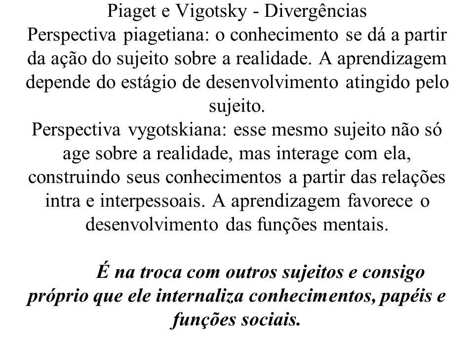 Piaget e Vigotsky - Divergências Perspectiva piagetiana: o conhecimento se dá a partir da ação do sujeito sobre a realidade. A aprendizagem depende do